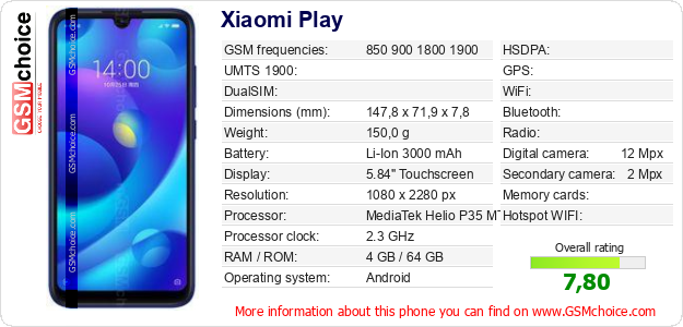 Xiaomi Play technical specifications