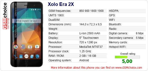 Xolo Era 2X technical specifications