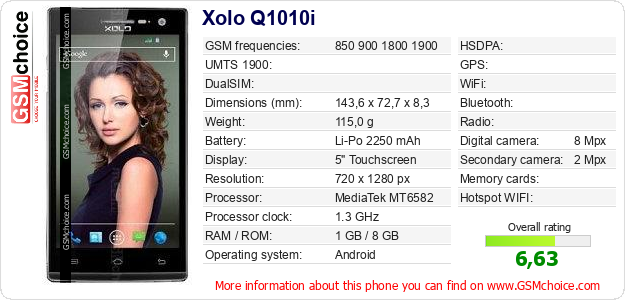 Xolo Q1010i technical specifications