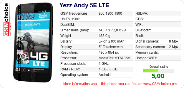 Yezz Andy 5E LTE technical specifications
