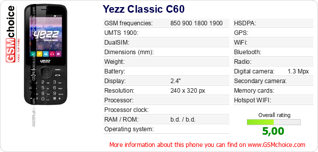 Yezz Classic C60 technical specifications