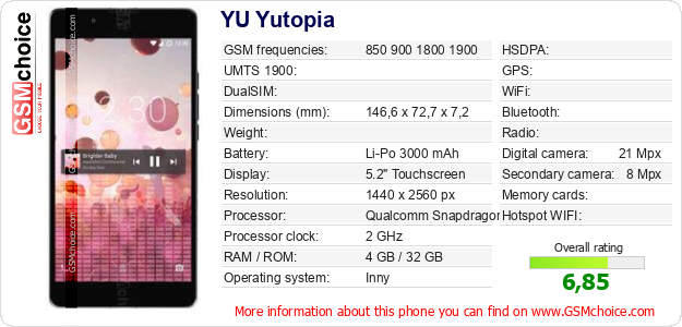 YU Yutopia technical specifications