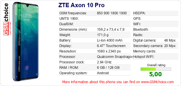 ZTE Axon 10 Pro technical specifications