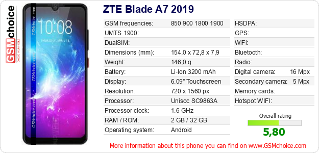 ZTE Blade A7 2019 technical specifications