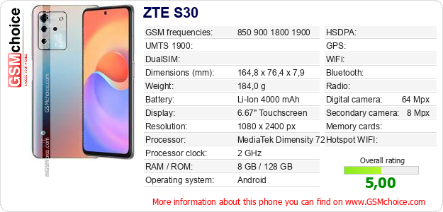 ZTE S30 technical specifications