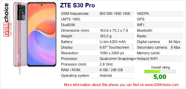 ZTE S30 Pro technical specifications