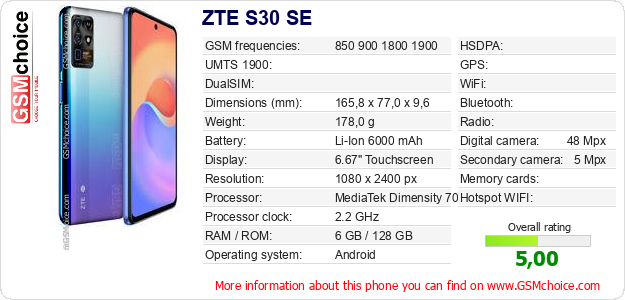 ZTE S30 SE technical specifications