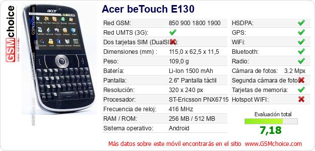 Acer beTouch E130 Datos técnicos del móvil