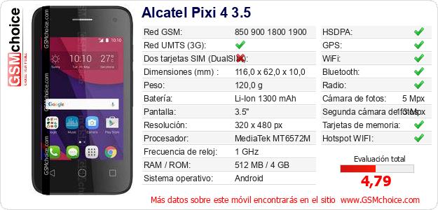 Alcatel Pixi 4 3.5 Datos técnicos del móvil