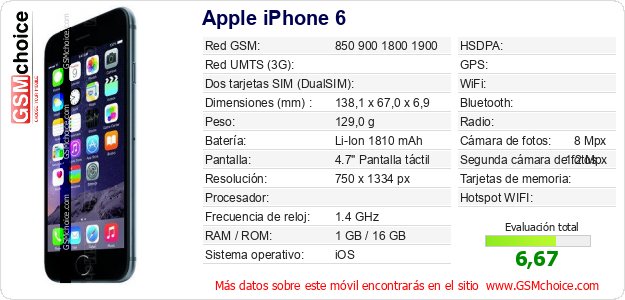 Apple iPhone 6 Datos técnicos del móvil