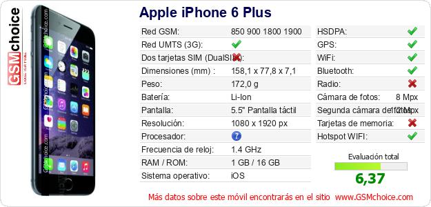 Apple iPhone 6 Plus Datos técnicos del móvil
