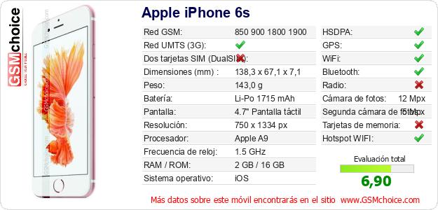 Apple iPhone 6s Datos técnicos del móvil