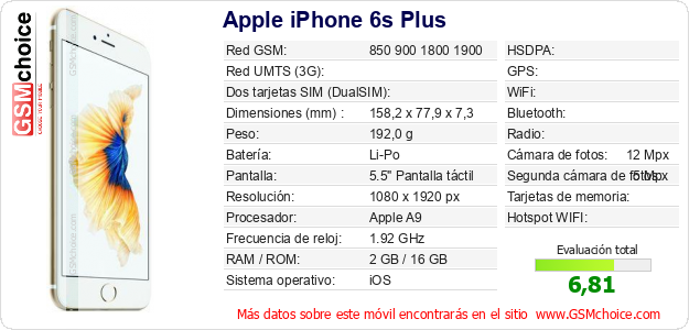 Apple iPhone 6s Plus Datos técnicos del móvil