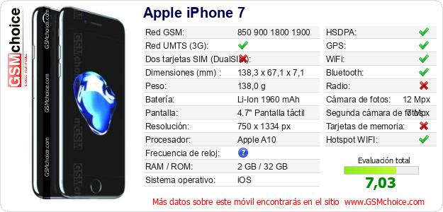 Apple iPhone 7 Datos tecnicos del movill