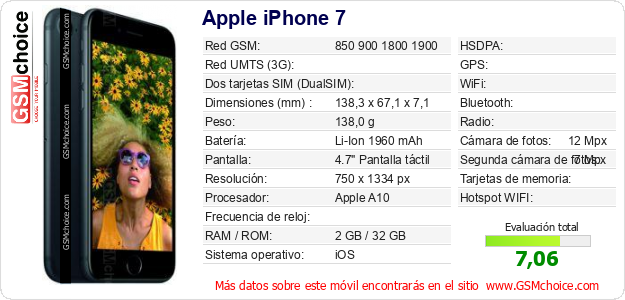 Apple iPhone 7 Datos técnicos del móvil