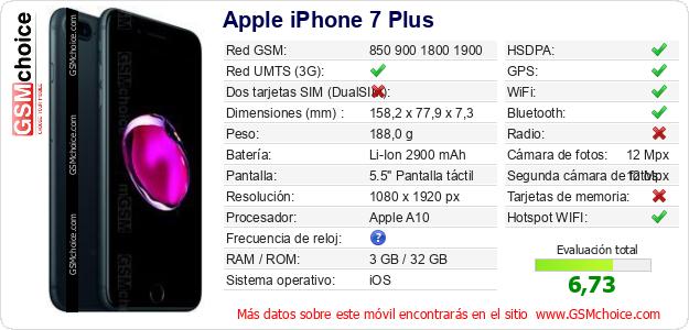 Apple iPhone 7 Plus Datos t?cnicos del m?vil