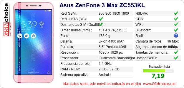 Asus ZenFone 3 Max ZC553KL Datos técnicos del móvil