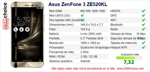 Asus ZenFone 3 ZE520KL Datos técnicos del móvil