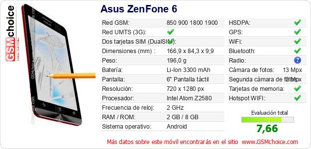 Asus ZenFone 6 Datos técnicos del móvil