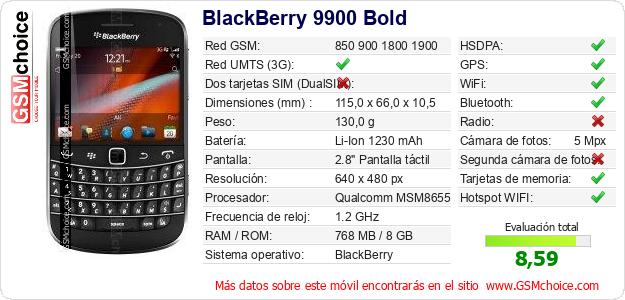 BlackBerry 9900 Bold Datos técnicos del móvil