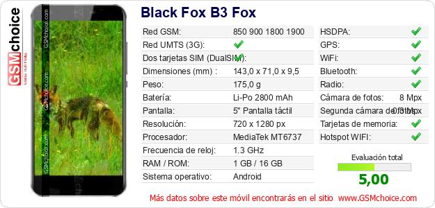 Black Fox B3 Fox Datos técnicos del móvil