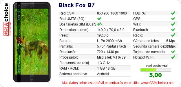 Black Fox B7 Datos técnicos del móvil
