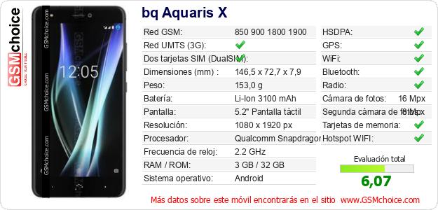 bq Aquaris X Datos técnicos del móvil