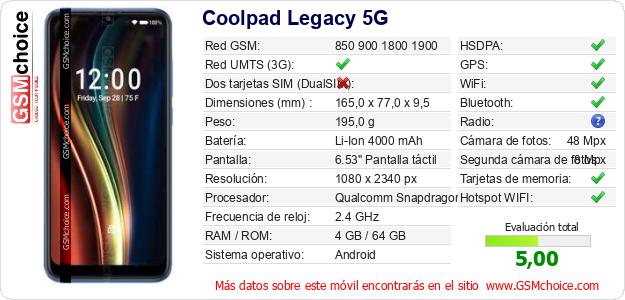 Coolpad Legacy 5G Datos técnicos del móvil