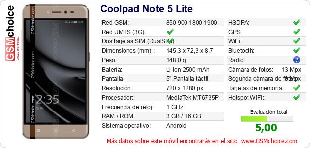 Coolpad Note 5 Lite Datos técnicos del móvil
