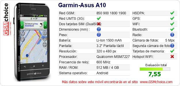 Garmin-Asus A10 Datos técnicos del móvil