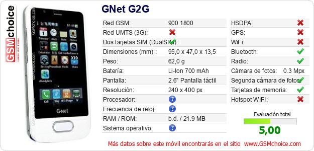 GNet G2G Datos técnicos del móvil