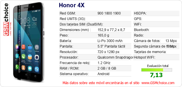 Honor 4X Datos técnicos del móvil