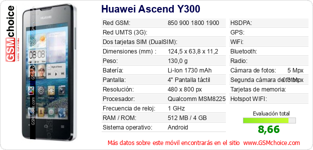 Huawei Ascend Y300 Datos técnicos del móvil