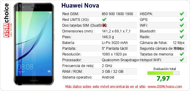 Huawei Nova Datos técnicos del móvil