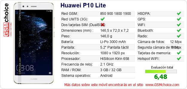Huawei P10 Lite Datos técnicos del móvil