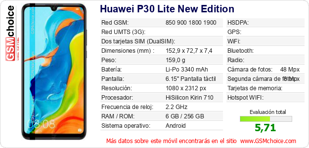 Huawei P30 Lite New Edition Datos técnicos del móvil