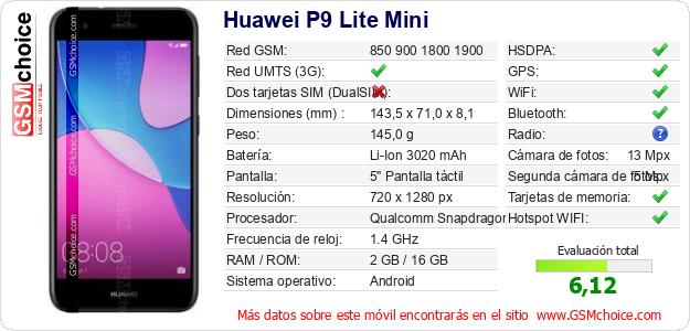 Huawei P9 Lite Mini Datos técnicos del móvil