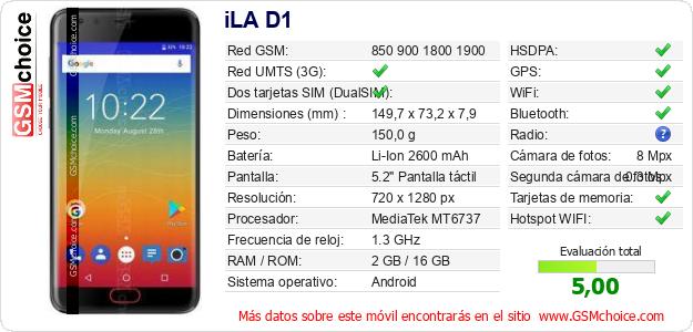iLA D1 Datos técnicos del móvil