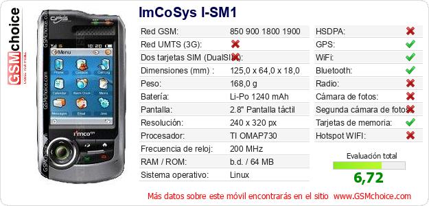 ImCoSys I-SM1 Datos técnicos del móvil