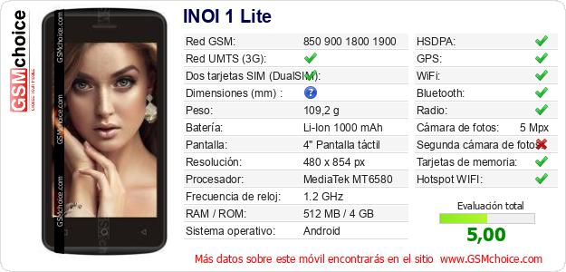 INOI 1 Lite Datos técnicos del móvil