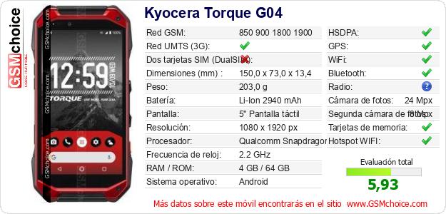 Kyocera Torque G04 Datos técnicos del móvil