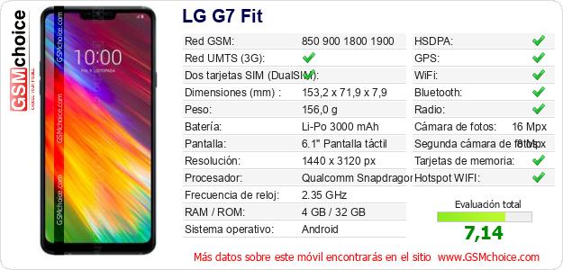 LG G7 Fit Datos técnicos del móvil