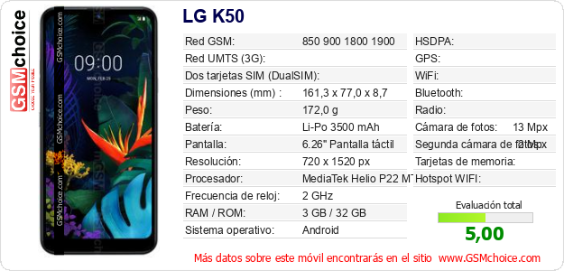 LG K50 Datos técnicos del móvil