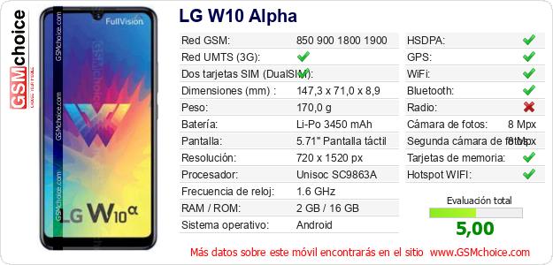 LG W10 Alpha Datos técnicos del móvil