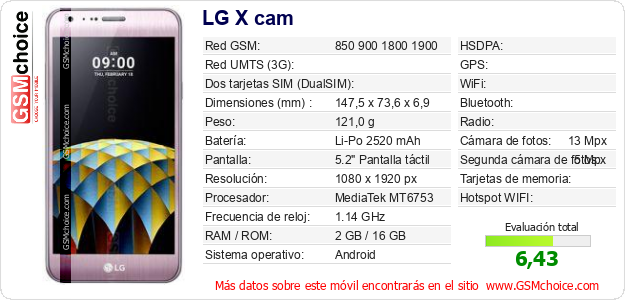 LG X cam Datos técnicos del móvil