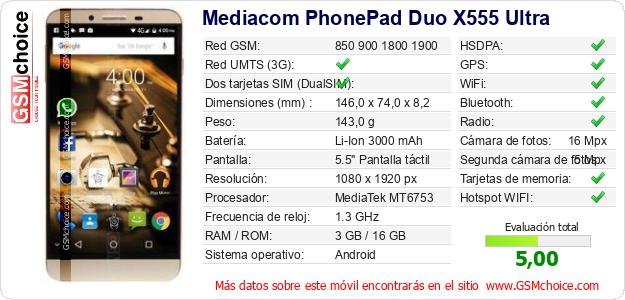 Mediacom PhonePad Duo X555 Ultra Datos técnicos del móvil