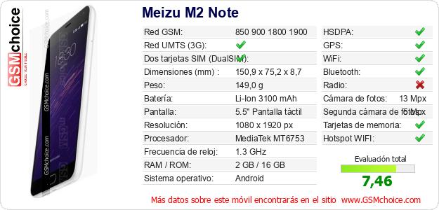 Meizu M2 Note Datos técnicos del móvil