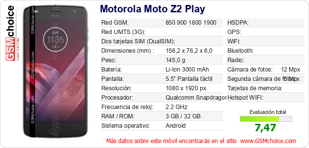 Motorola Moto Z2 Play Datos técnicos del móvil