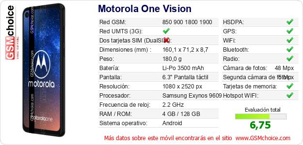 Motorola One Vision Datos técnicos del móvil