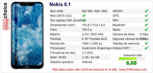 Nokia 8.1 Datos técnicos del móvil